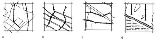 Реално разпределение на маршрути