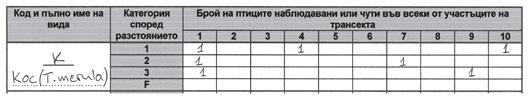 Обобщен формуляр